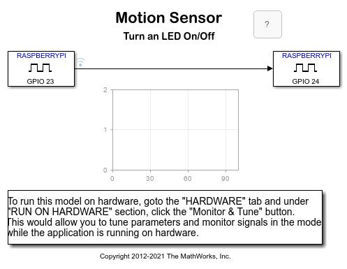 Motion Sensor Matlab Simulink Example