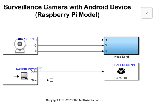 Surveillance Camera with Android™ Device - MATLAB & Simulink