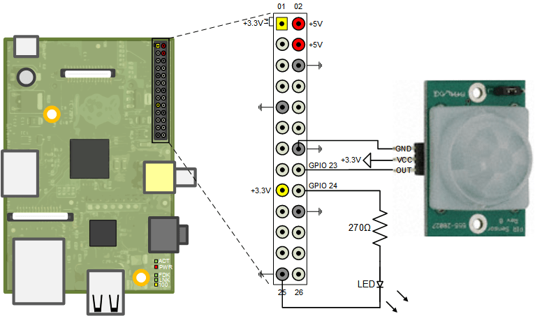 Motion Sensor - MATLAB & Simulink Example