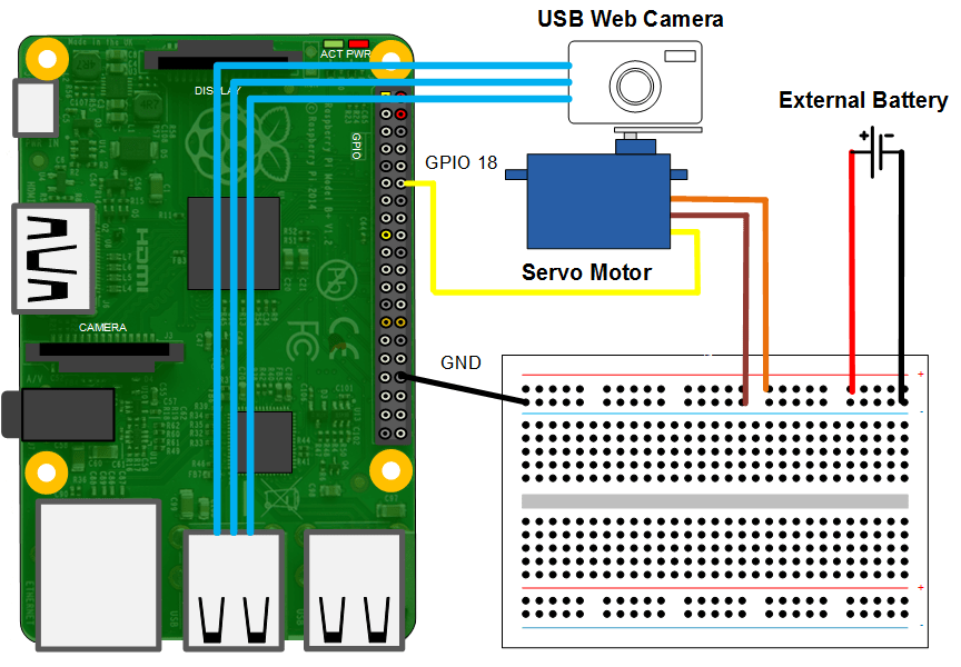 Surveillance camera with android device matlab simulink example improper installation of the servo motor and battery pack will damage raspberry pi board in the circuit schematic below the servo motor control line is cheapraybanclubmaster Choice Image