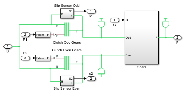 Vehicle with Dual Clutch Transmission - MATLAB & Simulink