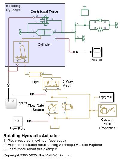 Rotating Hydraulic Actuator - MATLAB & Simulink