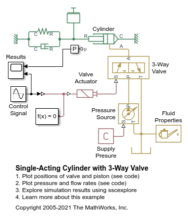 Single-Acting Cylinder with 3-Way Valve - MATLAB & Simulink on