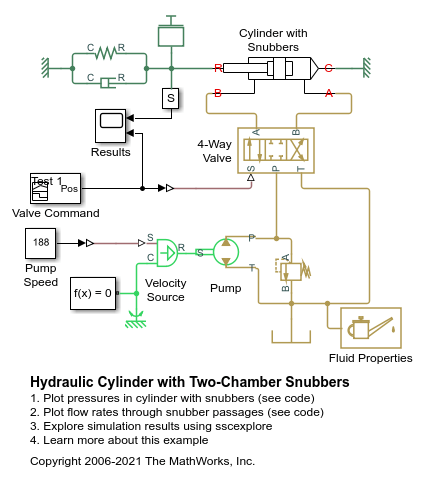 Hydraulic Cylinder With Two Chamber Snubbers Matlab Simulink