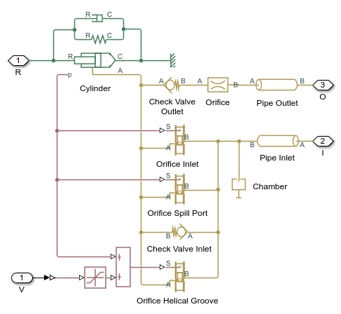 sel Engine In-Line Injection System - MATLAB & Simulink on