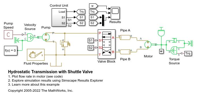 sh_hydrostatic_trans_shuttle_valve_01 hydrostatic transmission flow diagram web about wiring diagram \u2022