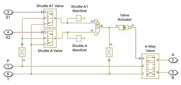 Hydrostatic Transmission with Shuttle Valve - MATLAB & Simulink