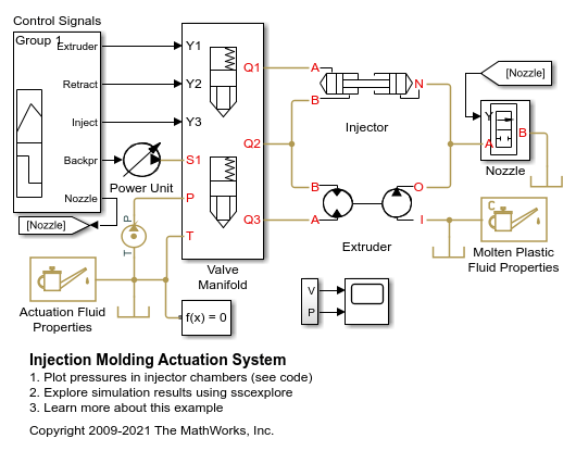 Injection Molding Actuation System - MATLAB & Simulink