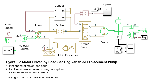 Hydraulic Motor Driven by Load-Sensing Variable-Displacement Pump ...
