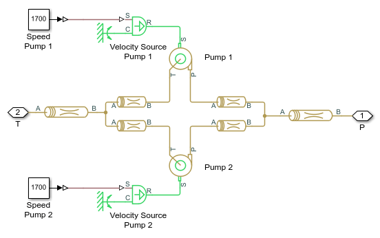 Water Supply System - MATLAB & Simulink