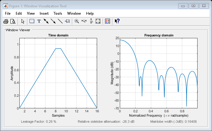 Construct bartlett window object matlab for Window object