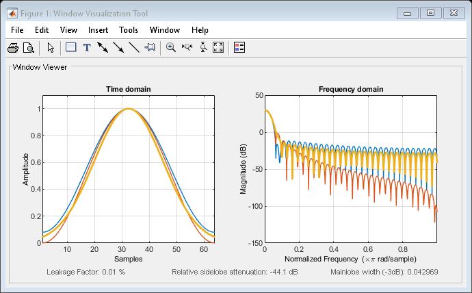 Open Window Visualization Tool - MATLAB wvtool