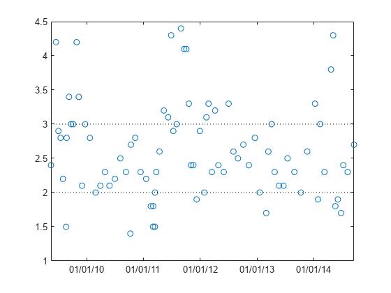 Signal 1 dating login Wie werden Zwergfelsen in der relativen Datierung von Gesteinsschichten verwendet