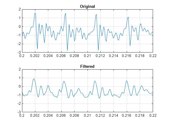 Savitzky-Golay filtering - MATLAB sgolayfilt