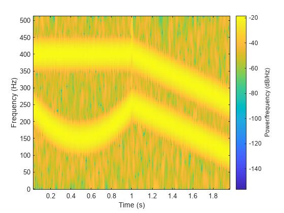 American Pattern File 12 in Length Double Cut 4 Units Flat Shape Nicholson