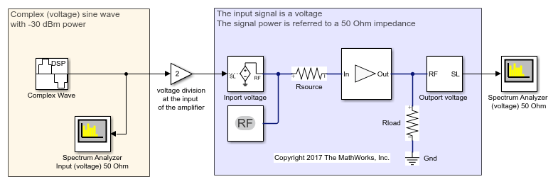 Power Ports and Signal Power Measurement in RF Blockset