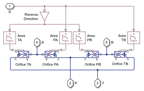 Actuation Circuit with Custom Pneumatic Components - MATLAB ... on