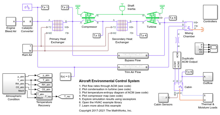 Environmental Control Systems : Aircraft environmental control system matlab simulink