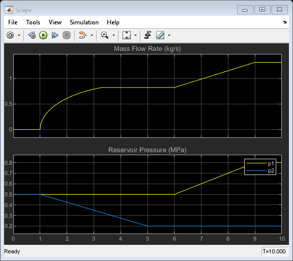 Choked Flow in Gas Orifice - MATLAB & Simulink