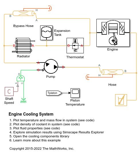Ssc Engine Cooling System on Radiator Cooling System Diagram