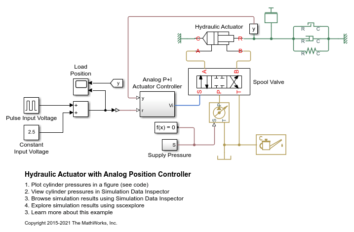 Hydraulic Actuator with Analog Position Controller - MATLAB