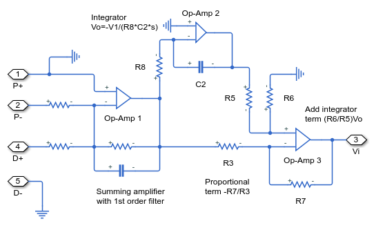 Hydraulic Actuator With Analog Position Controller