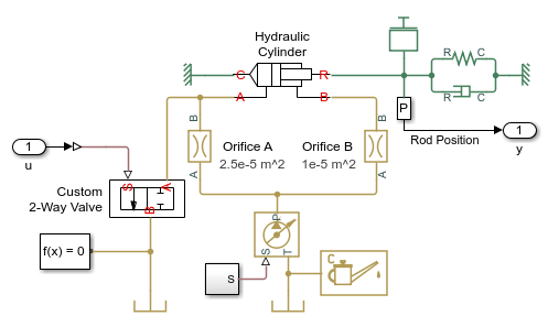Hydraulic Actuator with Digital Position Controller - MATLAB