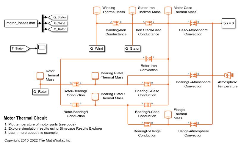 Motor Thermal Circuit - MATLAB & Simulink