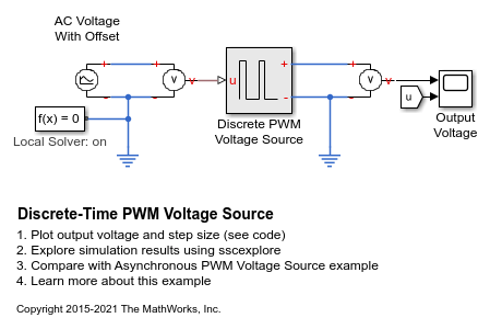 Discrete-Time PWM Voltage Source - MATLAB & Simulink
