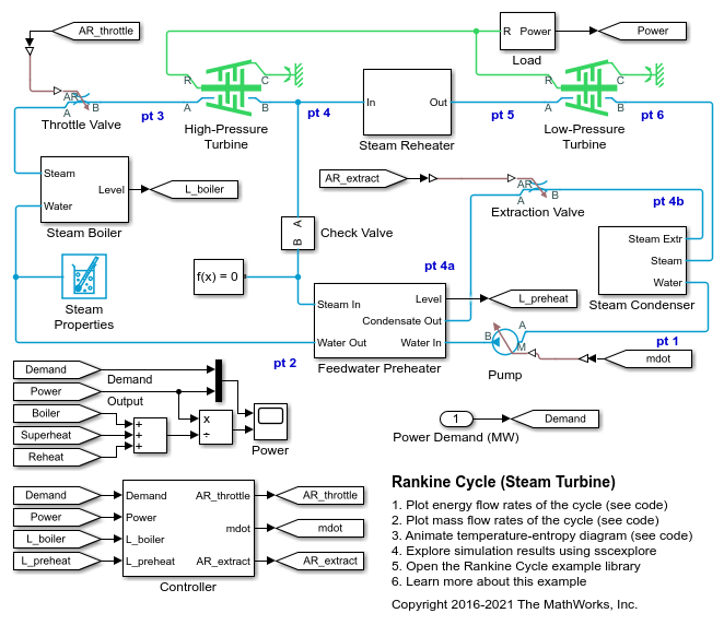 Rankine Cycle Steam Turbine Matlab Amp Simulink