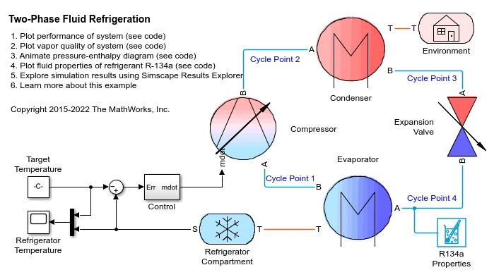 Refrigeration Circuit Diagram Pdf Schematic Diagrams
