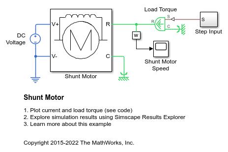 shunt motor subsystem