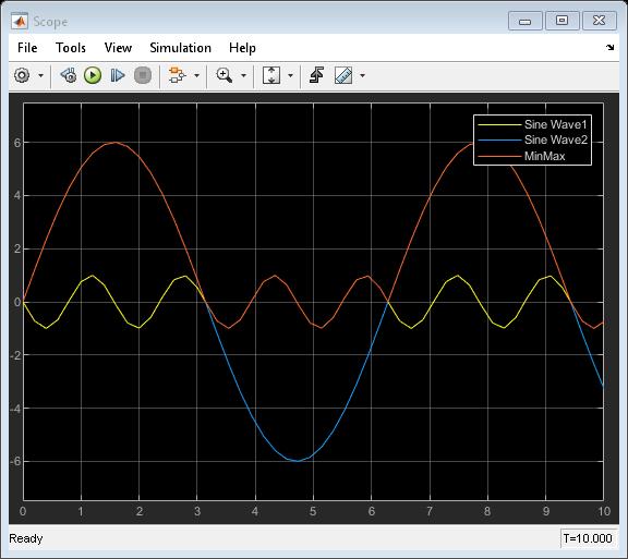 Output minimum or maximum input value - Simulink