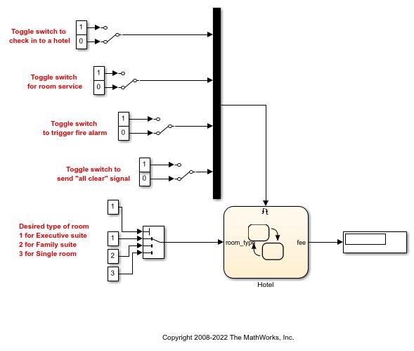 Choose between multiple block inputs - Simulink