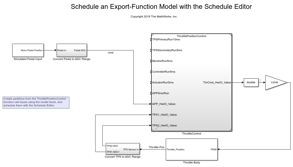 Schedule An Export Function Model Using The Schedule Editor Matlab Simulink