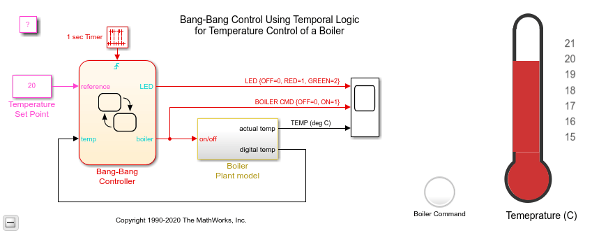 bang bang control using temporal logic matlab simulink rh mathworks com Adding a Line Matlab Simulink Feedback Adding a Line Matlab Simulink Feedback