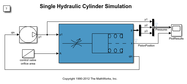 Single Hydraulic Cylinder Simulation - MATLAB & Simulink