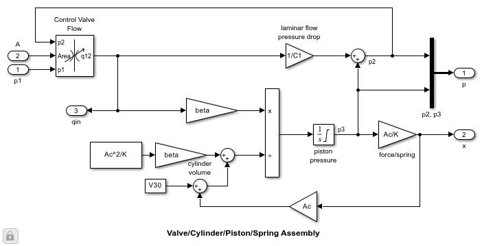 Single Hydraulic Cylinder Simulation - MATLAB & Simulink