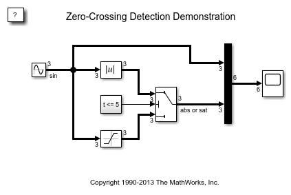 accurate zero crossing detection matlab simulink rh mathworks com Zero Crossover Switching Zero Crossing Detector Circuit