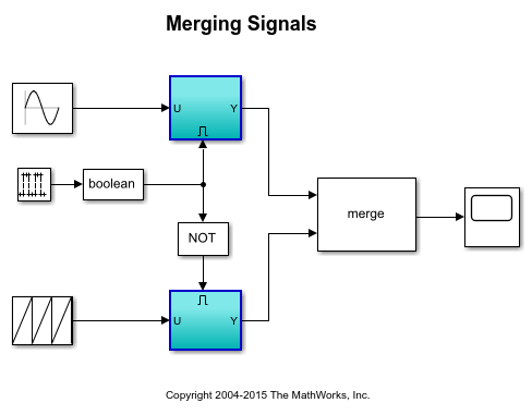 Merging signals matlab simulink the enabled or conditionally executed subsystems are controlled by the signal generated by a discrete pulse generator block ccuart Image collections