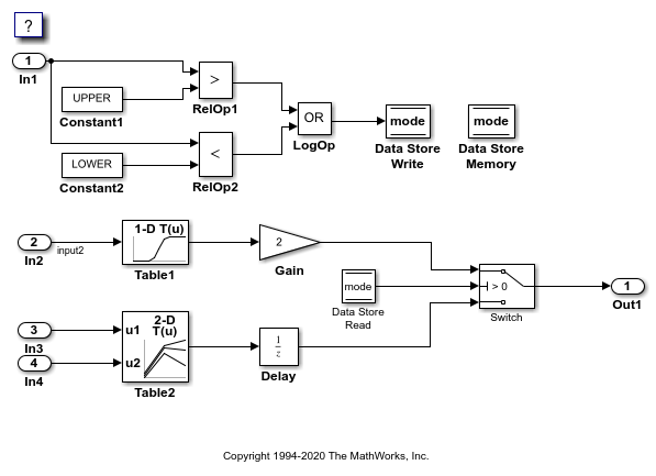 Access Signal, State, and Parameter Data During Execution