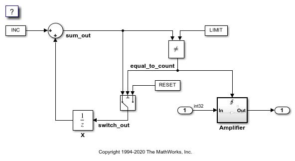 Generate Code Using Simulink Coder™ - MATLAB & Simulink Example