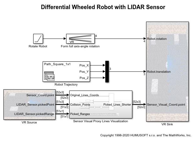 Differential Wheeled Robot with LIDAR Sensor - MATLAB & Simulink