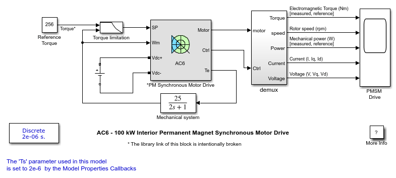 AC6 - 100 kW Interior Permanent Magnet Synchronous Motor Drive ... Permanent Magnet Synchronous Motor Wiring Diagram on permanent magnet motor timing, permanent magnet motor repair, permanent magnet motor design diagrams, permanent magnet motor power diagram, permanent magnet motor applications, permanent magnet synchronous generator, pressure sensor wiring diagram, permanent magnet motor dimensions, permanent magnet shielding, permanent magnet motor schematic, permanent magnet stepper motor, permanent magnet electric motors diagram, electric motors wiring diagram, dayton motors wiring diagram,