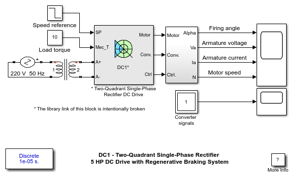 Electric Drives - MATLAB & Simulink