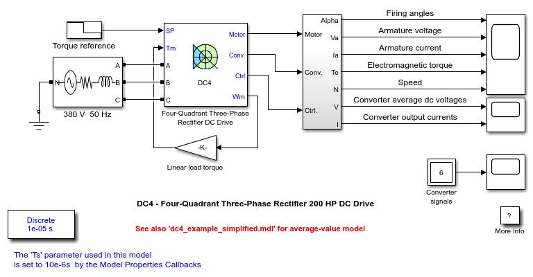 dc4 - four-quadrant three-phase rectifier 200 hp dc drive