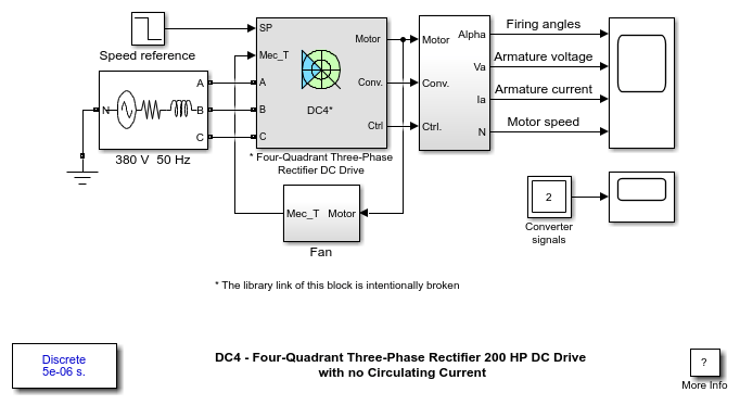 dc4 - four-quadrant three-phase rectifier 200 hp dc drive with no circulating current