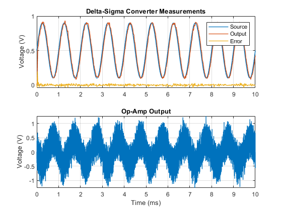 Switches and Breakers - MATLAB & Simulink