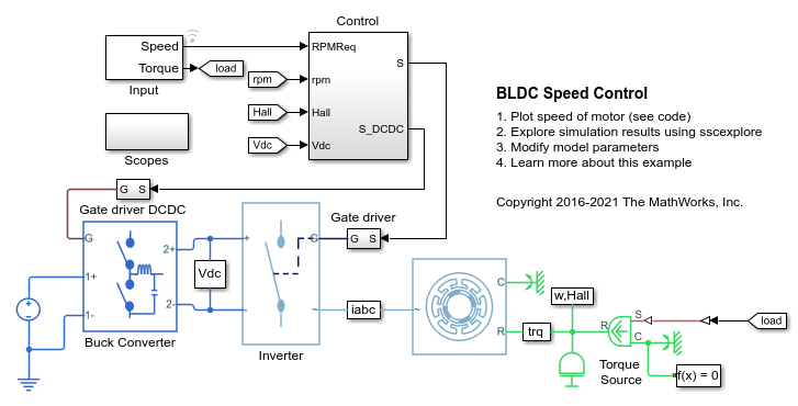 Three-winding brushless DC motor with trapezoidal flux