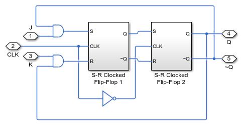 Integrated Circuits - MATLAB & Simulink
